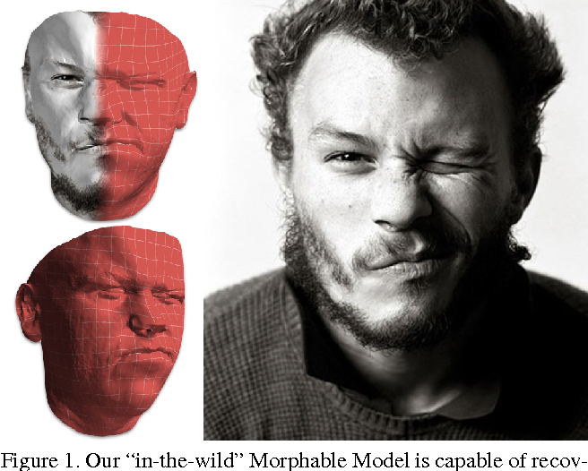 """Figure 1 for 3D Face Morphable Models """"In-the-Wild"""""""