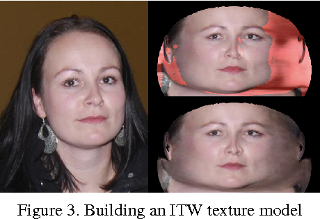 """Figure 4 for 3D Face Morphable Models """"In-the-Wild"""""""