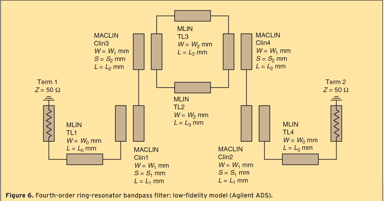 Demystifying Surrogate Modeling For Circuits And Systems Semantic Circuit Diagram Wireless Fidelity Scholar