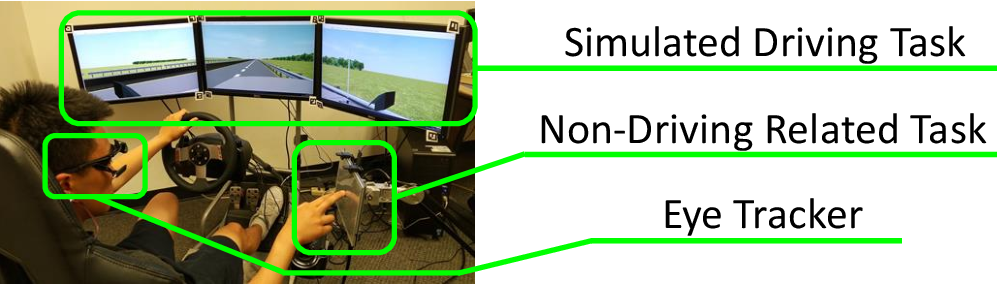 Figure 1 for Using Trust in Automation to Enhance Driver-(Semi)Autonomous Vehicle Interaction and Improve Team Performance