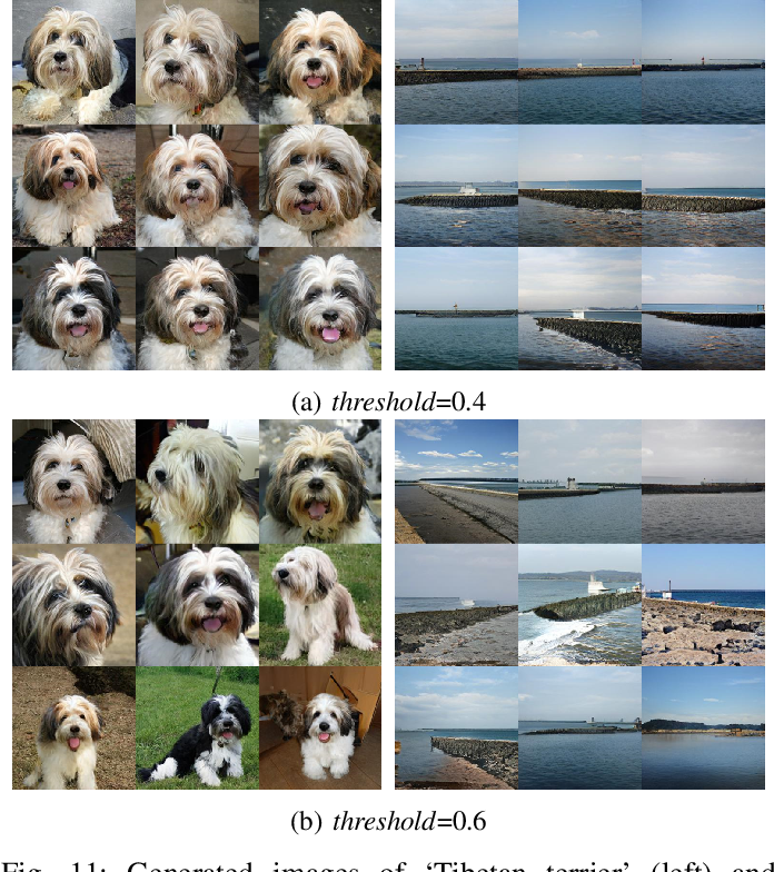 Figure 3 for TREND: Truncated Generalized Normal Density Estimation of Inception Embeddings for Accurate GAN Evaluation
