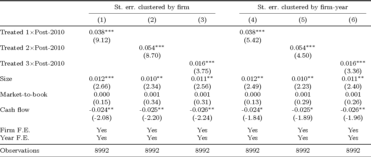 Table 8 from Do courts matter for firm value? Evidence from