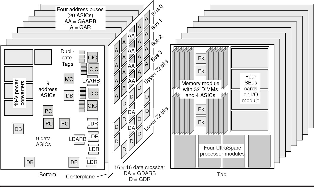 PDF] Starfire: extending the SMP envelope - Semantic Scholar