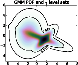 Figure 3 for Bayesian Time-of-Flight for Realtime Shape, Illumination and Albedo