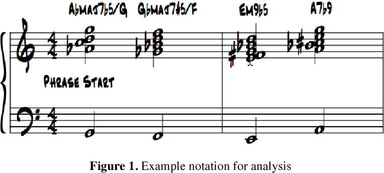 PDF] Realtime Generation of Harmonic Progressions Using