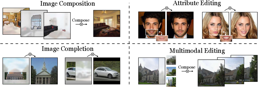 Figure 1 for Using latent space regression to analyze and leverage compositionality in GANs