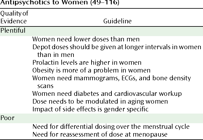 Prescribing Antipsychotic Medication >> Table 1 From Gender Differences In The Prescribing Of Antipsychotic