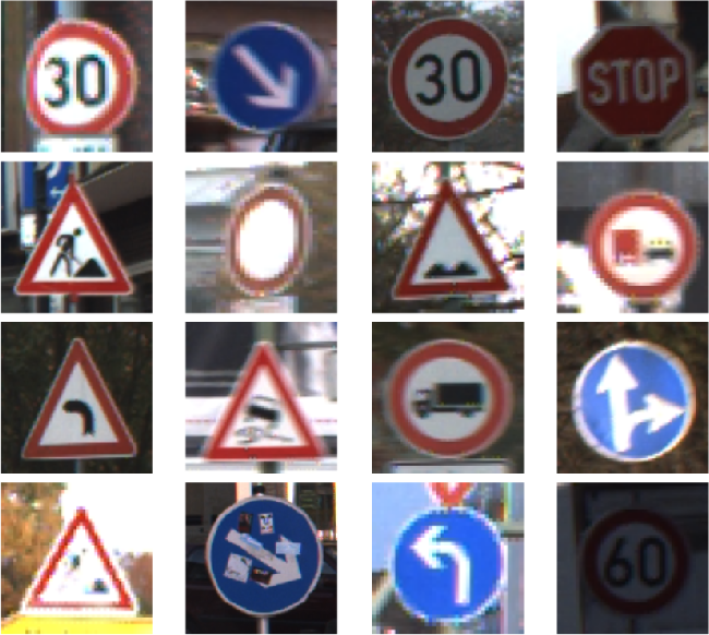 Figure 1 for MicronNet: A Highly Compact Deep Convolutional Neural Network Architecture for Real-time Embedded Traffic Sign Classification
