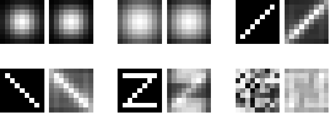 Figure 3 for Blind Image Deblurring by Spectral Properties of Convolution Operators