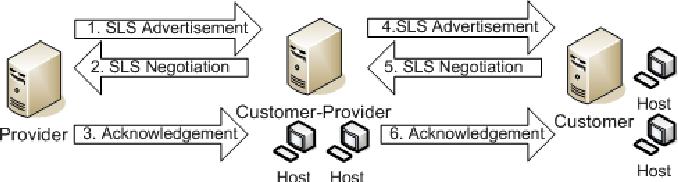 Figure 1: Message-Sequence of INQA Signalling Method