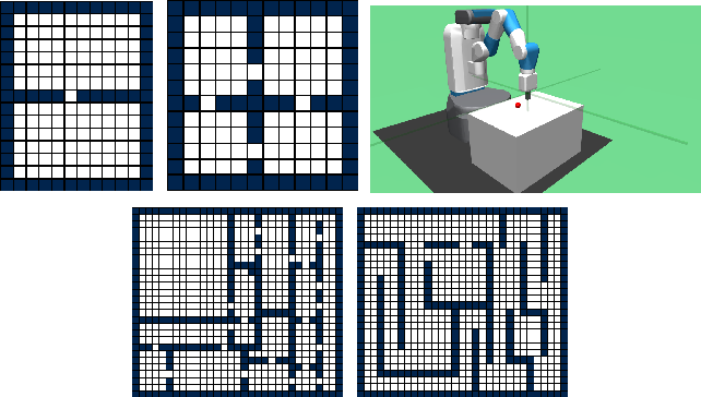 Figure 4 for Successor Options: An Option Discovery Framework for Reinforcement Learning