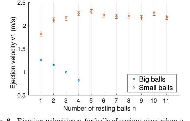 PDF] The Gaussian cannon - Semantic Scholar