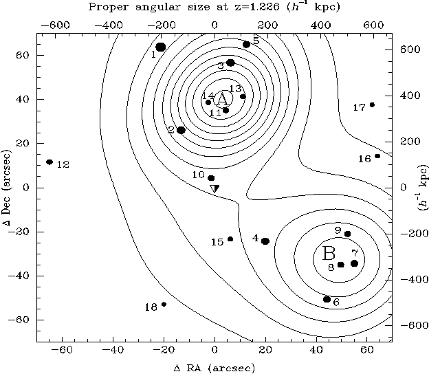 Figure 6 From The Galaxy Environment Of A Quasar At Z 1 226 A