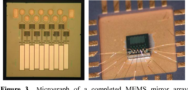 Figure 3 from High fill factor MEMS mirror array - Semantic Scholar