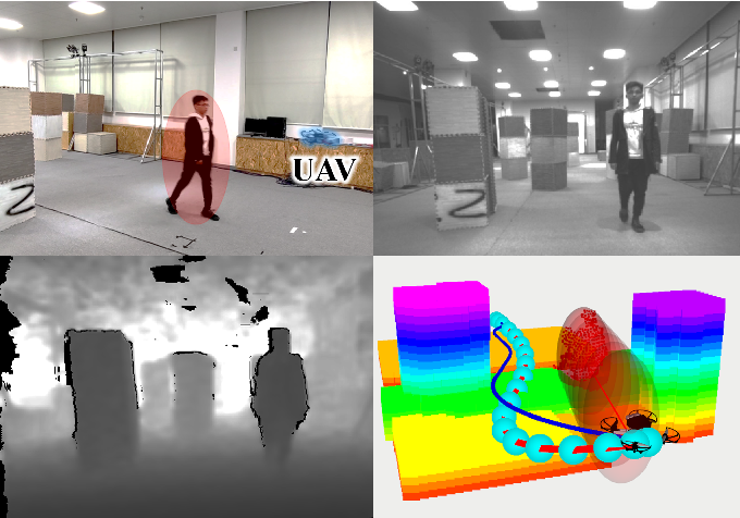 Figure 1 for Autonomous Flights in Dynamic Environments with Onboard Vision