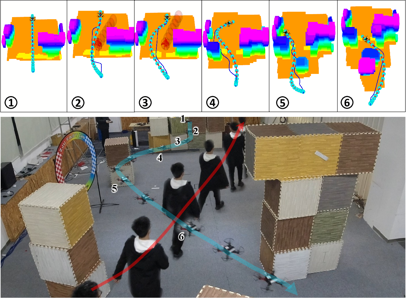 Figure 2 for Autonomous Flights in Dynamic Environments with Onboard Vision