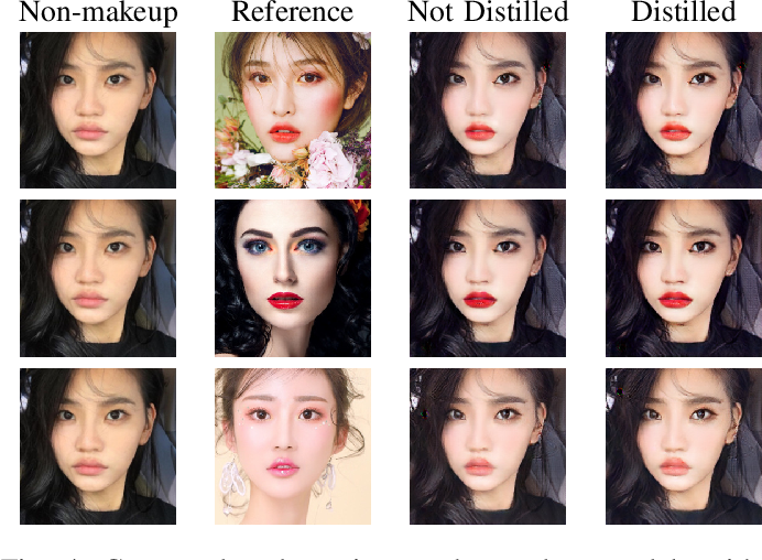 Figure 4 for Compressing Facial Makeup Transfer Networks by Collaborative Distillation and Kernel Decomposition