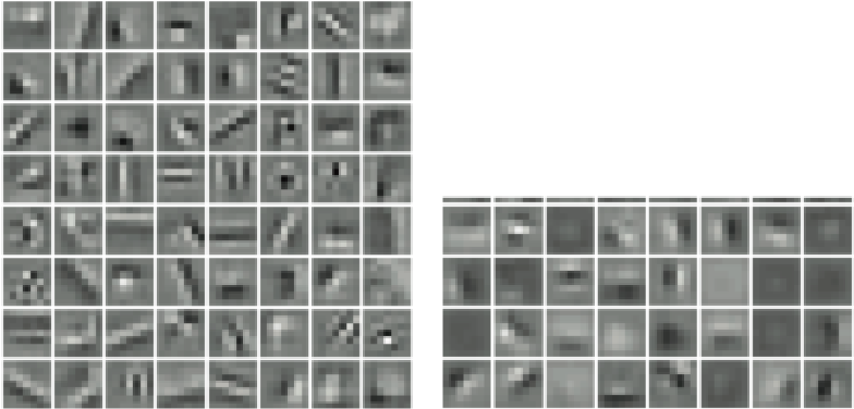 Figure 3 for What is the Best Feature Learning Procedure in Hierarchical Recognition Architectures?