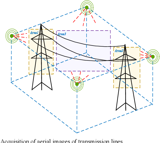 Figure 1 for Detection Method Based on Automatic Visual Shape Clustering for Pin-Missing Defect in Transmission Lines