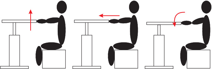 Fig. 3. Exercise types – active movement is indicated by the arrow.