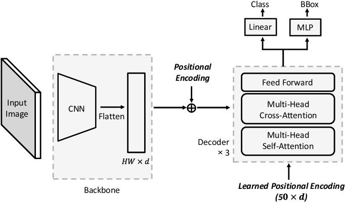 Figure 3 for Automatic Detection of Rail Components via A Deep Convolutional Transformer Network