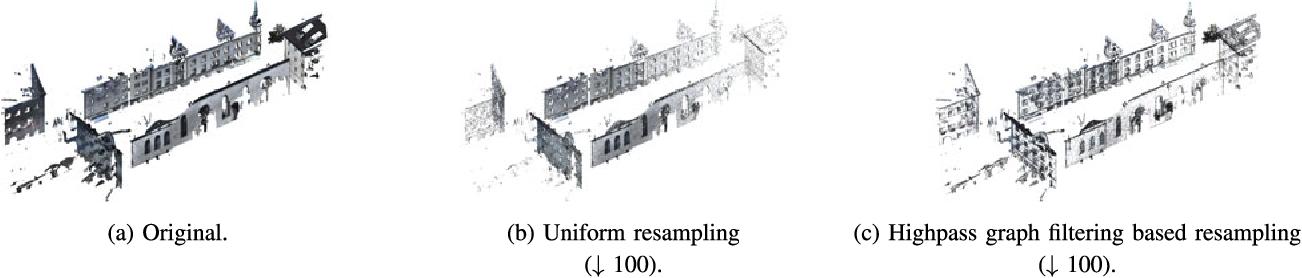 Figure 4 for Fast Resampling of 3D Point Clouds via Graphs