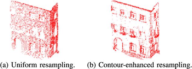 Figure 1 for Fast Resampling of 3D Point Clouds via Graphs