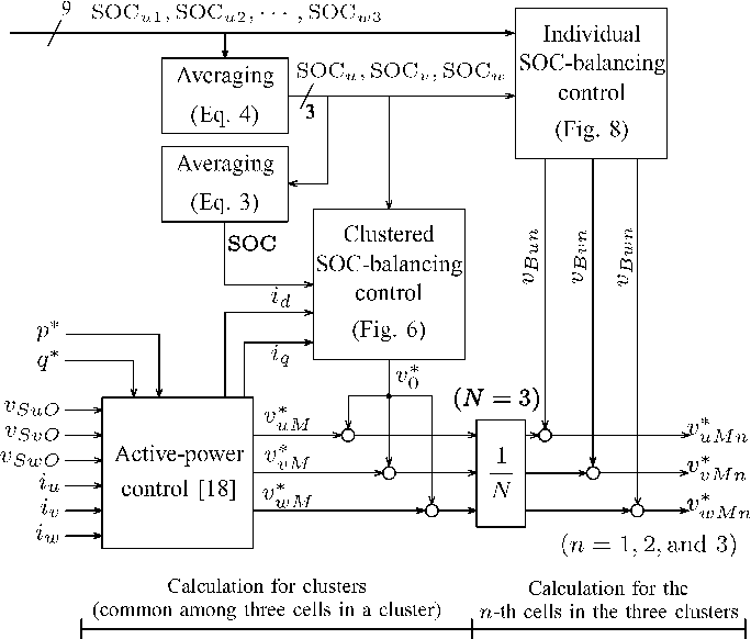 Figure 5 from State-of-Charge (SOC)-Balancing Control of a Battery ...