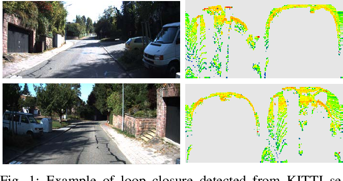 Figure 1 for Intensity Scan Context: Coding Intensity and Geometry Relations for Loop Closure Detection
