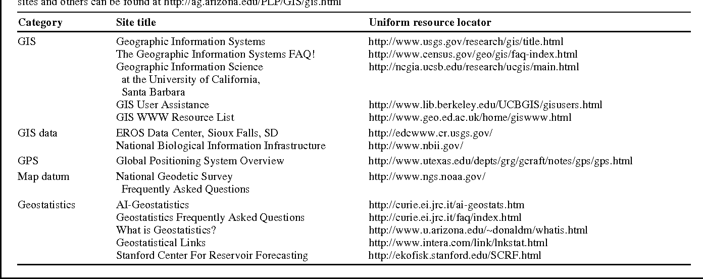 Table 1 from Applications of Geographic Information Systems