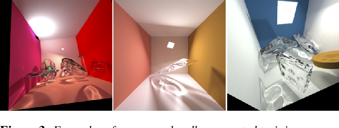 Figure 4 for Deep Photon Mapping