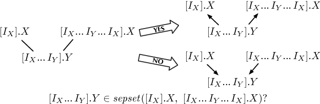 Figure 3 for A Sound and Complete Algorithm for Learning Causal Models from Relational Data