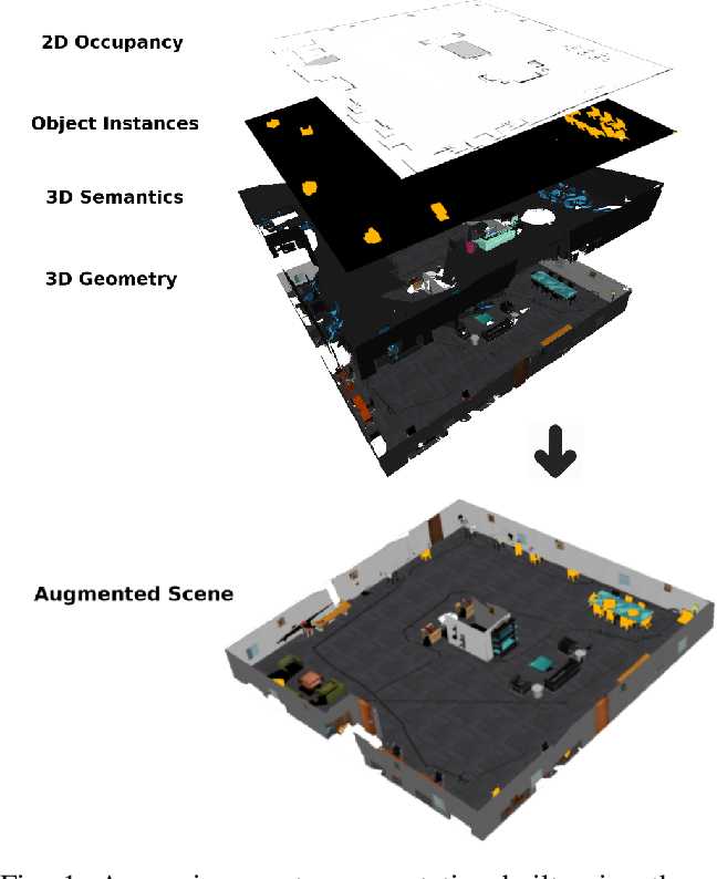 Figure 1 for Augmented Environment Representations with Complete Object Models