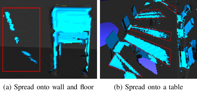 Figure 3 for Augmented Environment Representations with Complete Object Models