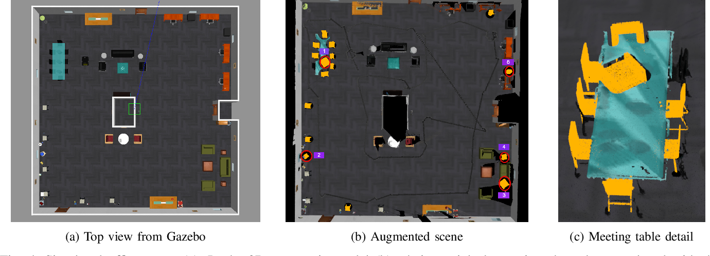Figure 4 for Augmented Environment Representations with Complete Object Models