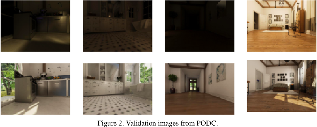 Figure 3 for A Mask-RCNN Baseline for Probabilistic Object Detection