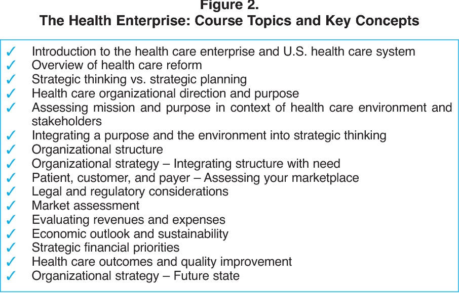 Figure 2 from Strategic Planning and Doctor Of Nursing Practice