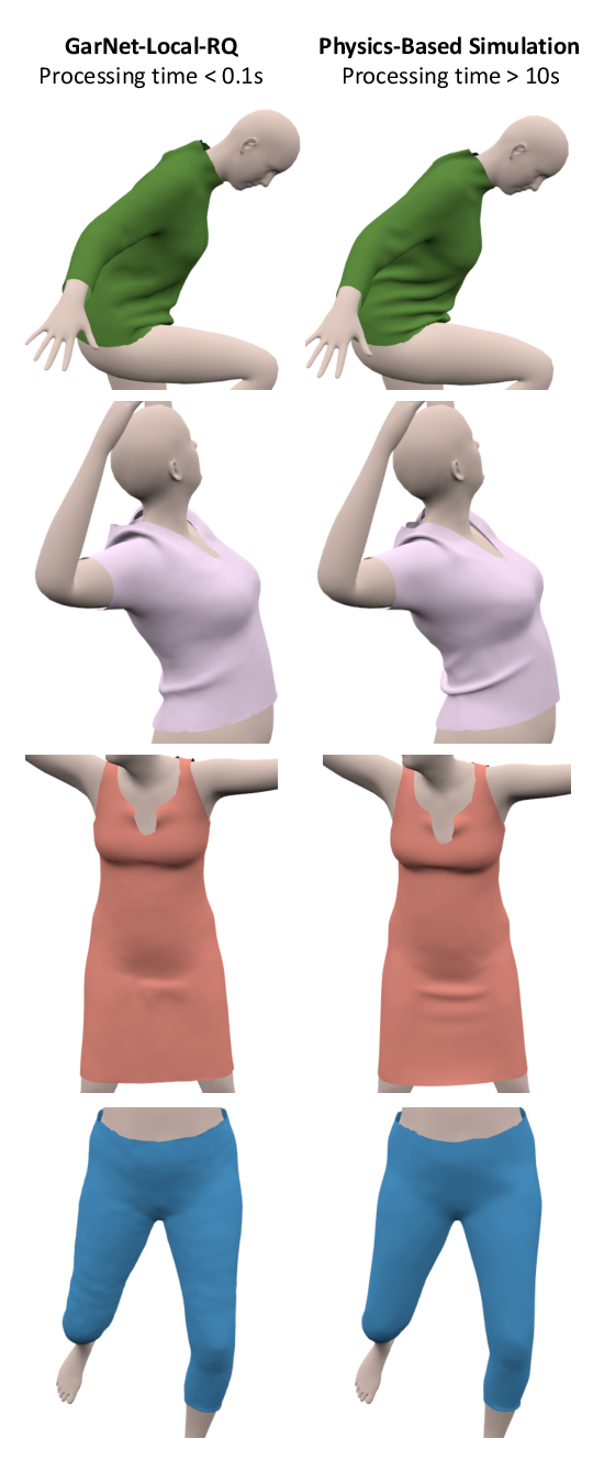 Figure 1 for GarNet++: Improving Fast and Accurate Static3D Cloth Draping by Curvature Loss