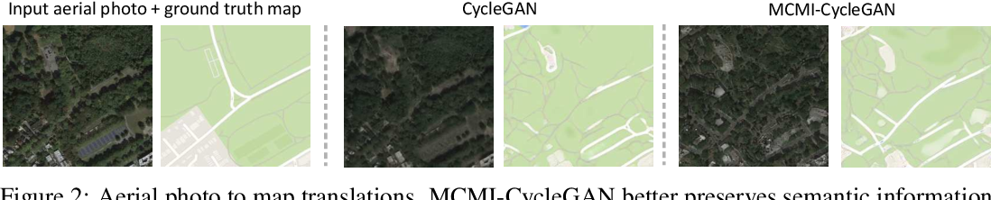 Figure 3 for MCMI: Multi-Cycle Image Translation with Mutual Information Constraints