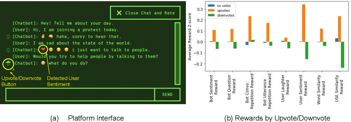 Figure 2 for Human-centric Dialog Training via Offline Reinforcement Learning