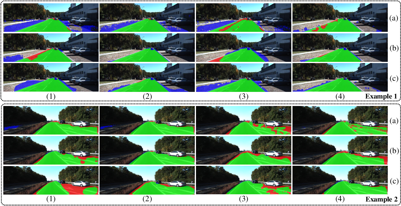Figure 2 for Learning Collision-Free Space Detection from Stereo Images: Homography Matrix Brings Better Data Augmentation