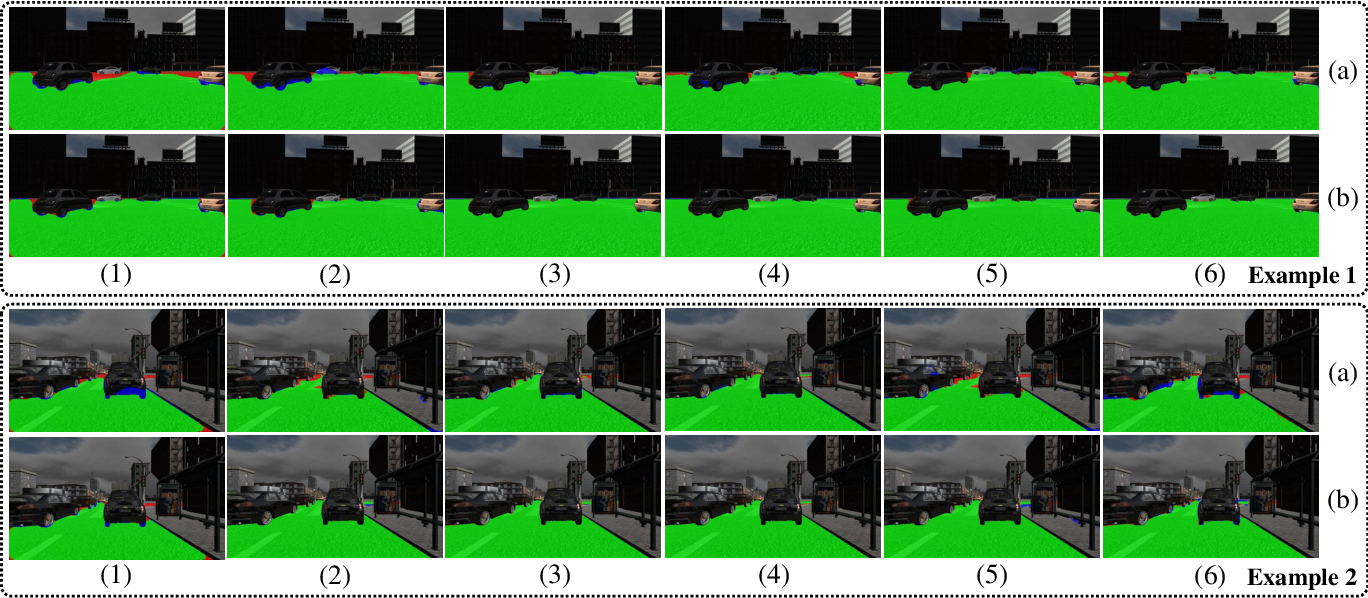 Figure 3 for Learning Collision-Free Space Detection from Stereo Images: Homography Matrix Brings Better Data Augmentation