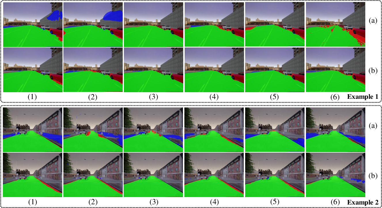 Figure 4 for Learning Collision-Free Space Detection from Stereo Images: Homography Matrix Brings Better Data Augmentation