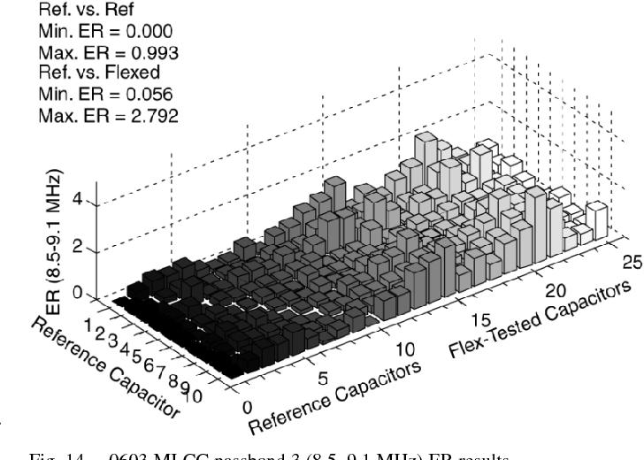 Figure 14 from Online-offline laser ultrasonic quality