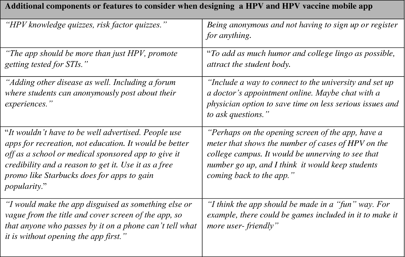 PDF] Utilizing mHealth technology to increase HPV knowledge and HPV