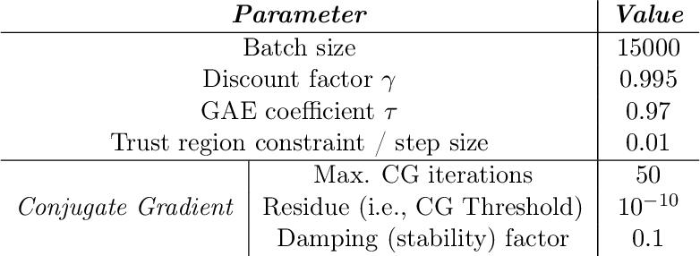 Figure 2 for Deep Bayesian Quadrature Policy Optimization