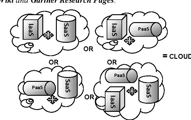 Cloudcop Putting Network Admin On Cloud Nine Towards Cloud