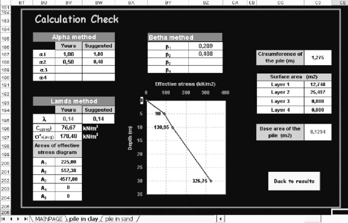 Figure 10 from Pile foundation design using Microsoft Excel