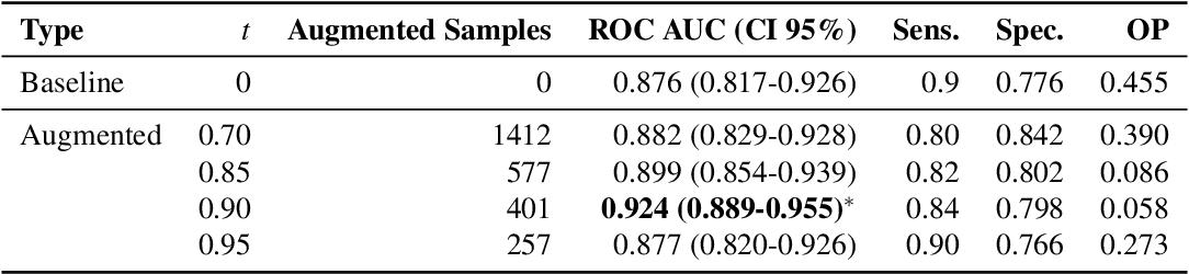 Figure 3 for Generative Image Translation for Data Augmentation of Bone Lesion Pathology