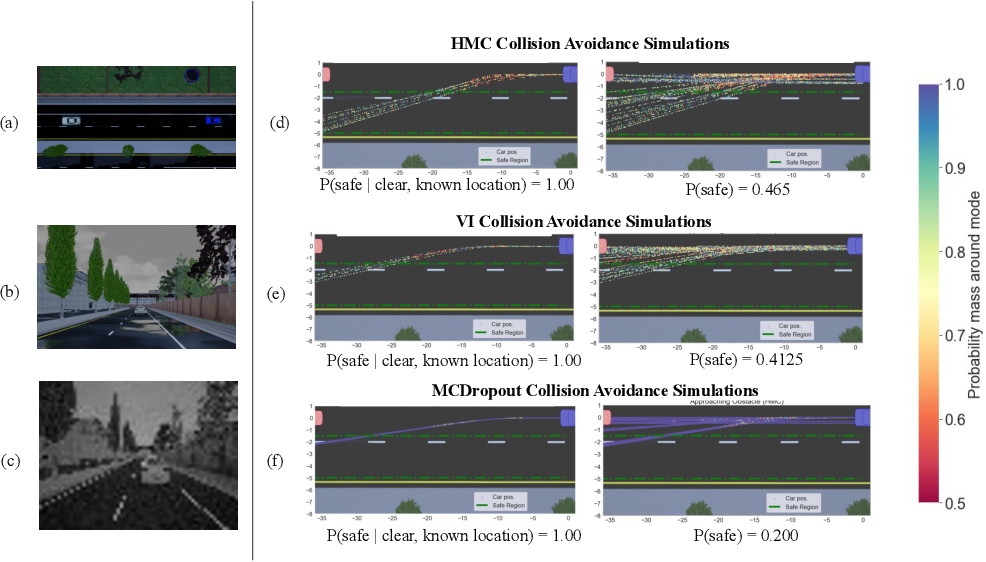 Figure 1 for Uncertainty Quantification with Statistical Guarantees in End-to-End Autonomous Driving Control